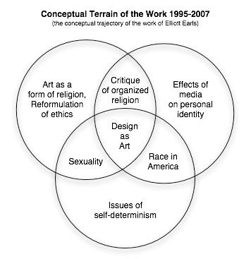 ConceptualTerrainofWork.jpg